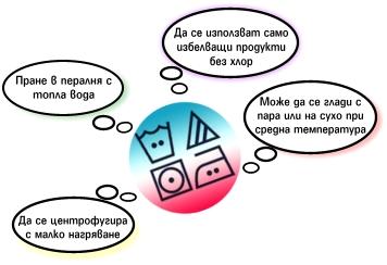 Какво означават символите